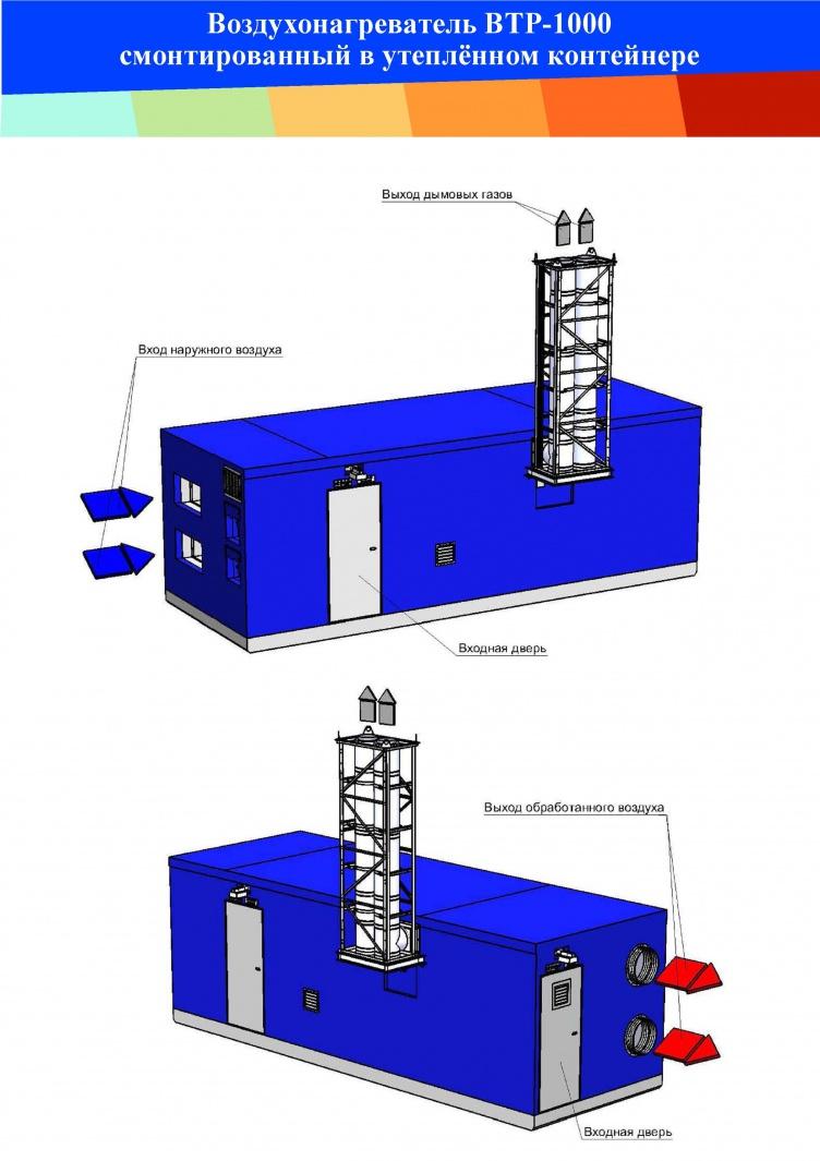 Нефте- и газодобыча